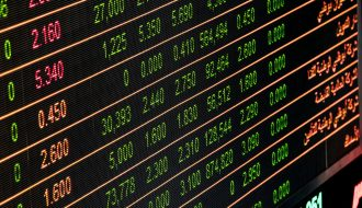 akcje gieldowe